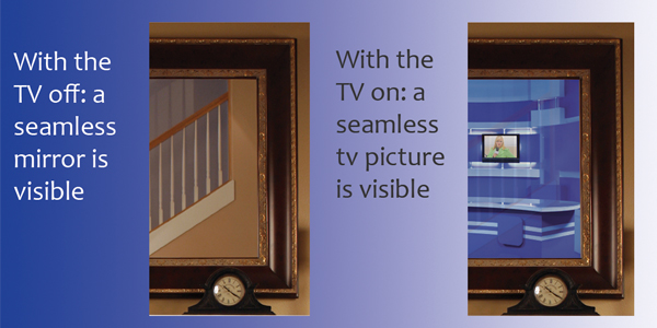 How Mirror TV Works